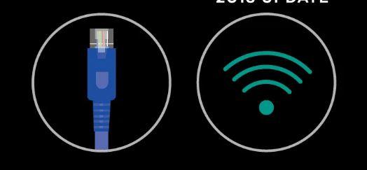 Switch Wifi to Ethernet