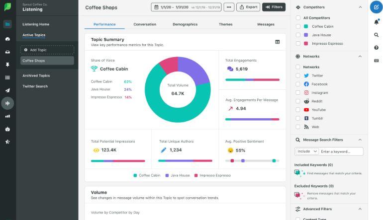 Sprout Social - Best Hootsuite Alternatives